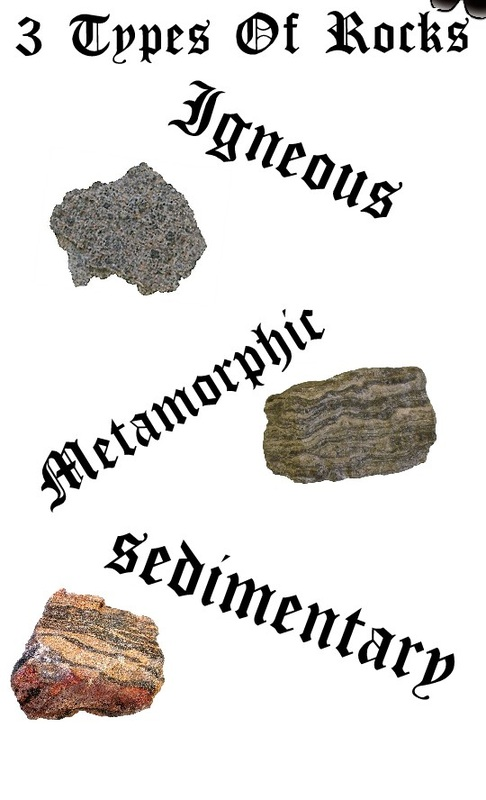 Gm the rock cycle pages ccuart Image collections